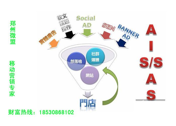 社群营销步骤_qq群营销 日加千群_网金社使用步骤