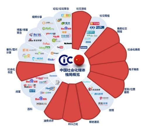 新媒体事件营销_旅游景区新媒体营销_传统营销 新媒体营销区别