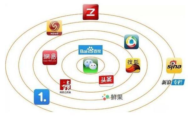 运营微信公众号_公众号运营怎么赚钱_微信公众号运营与推广