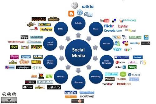 立体媒体营销_新媒体营销成功企业_企业自媒体营销