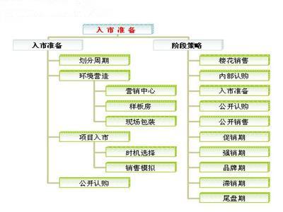 市场营销策划方案案例_徐家汇商城电商微信运营策划方案微信营销成功案例_家装策划案例方案