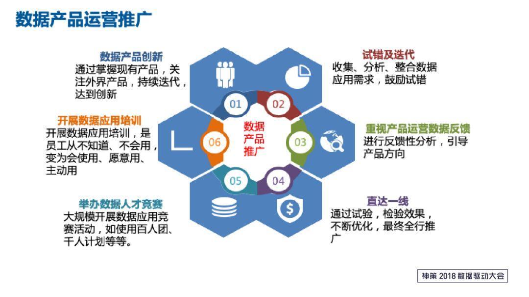 如何推广产品_开网店怎么推广产品_产品网络宣传推广