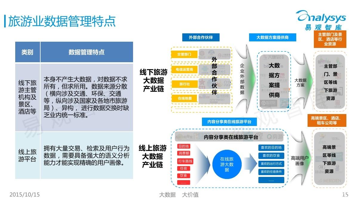 精准数据营销优势_大数据精准营销案例_淘宝的大数据营销
