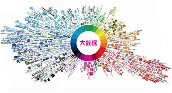 大数据精准营销案例_精准数据营销优势_淘宝的大数据营销
