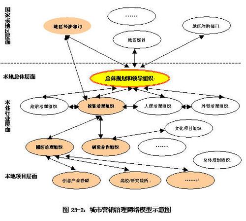 做肠镜主要检查什么_营销战略的主要类型_网络营销主要做什么