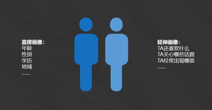鸟哥笔记,用户运营,行秀,用户运营,社群运营
