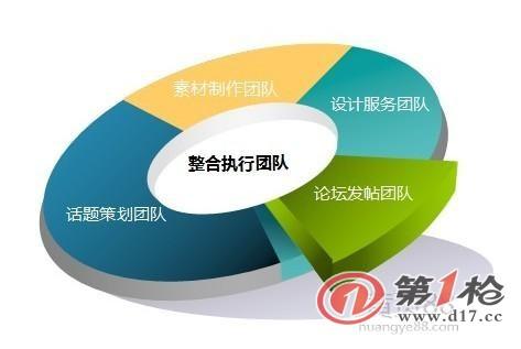 媒体整合推广的形式及策略_低成本营销十大策略_营销推广策略