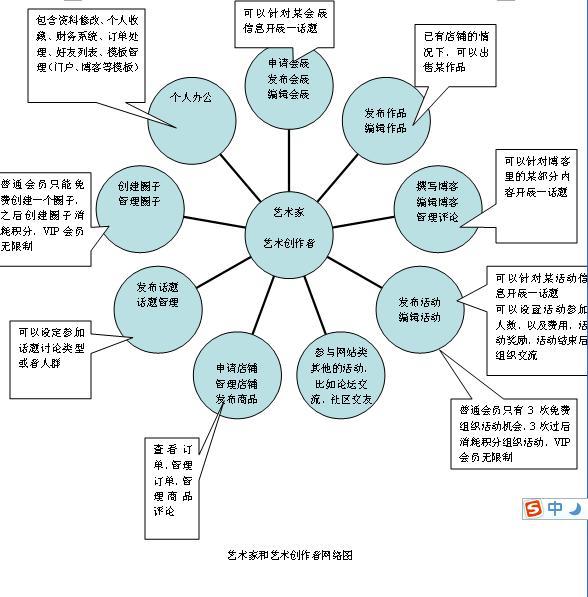 蛲虫病的主要感染方式_美国的主要交通方式_网络营销的主要方式