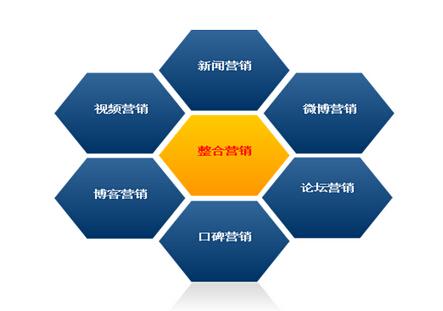 网络营销推广平台_指尖上的营销 网络时代的营销暗战_推广网络能推广多久