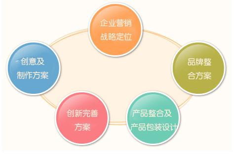 营销推广策略_行销策略 营销_什么是自媒体策略推广