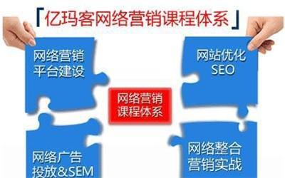 亿玛客网络营销_亿玛客 网络营销实务_北京亿玛客