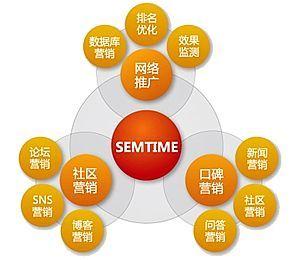企业网络营销技巧_微博营销技巧_网络对企业品牌的营销有?