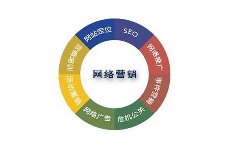 \网络水军\或\网络推手\的现象,实际上是一种营销_企业如何做好网络营销_网络对企业品牌的营销有?