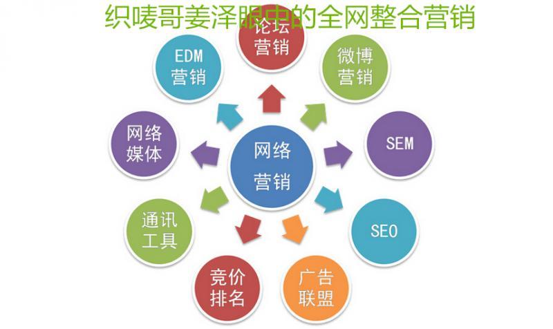 互联网营销是什么_权威的物联网的概念是_物联网工程师是干嘛的