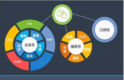 阿里旅行营销方式_营销方式_病毒营销方式在中小企业产品推广