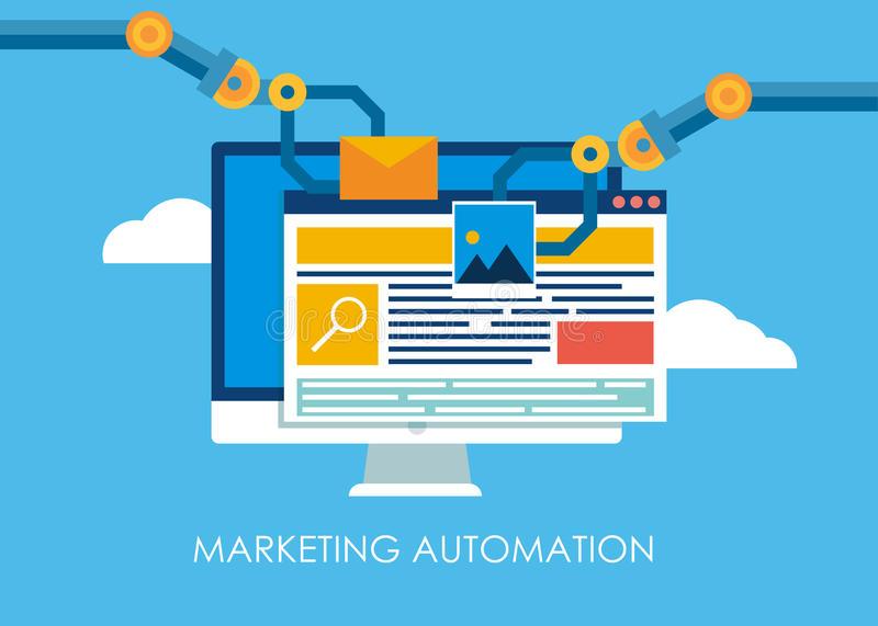 前置化营销_营销自动化_精准化营销
