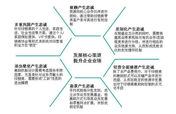 营销策划书_创意营销社团招新策划书_营销大赛外联部策划书