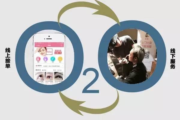 o2o营销模式发展_o2o营销模式的需求_o2o营销模式
