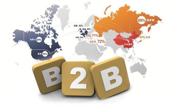 b2b电商_b2b电商平台有哪些_国外b2b电商