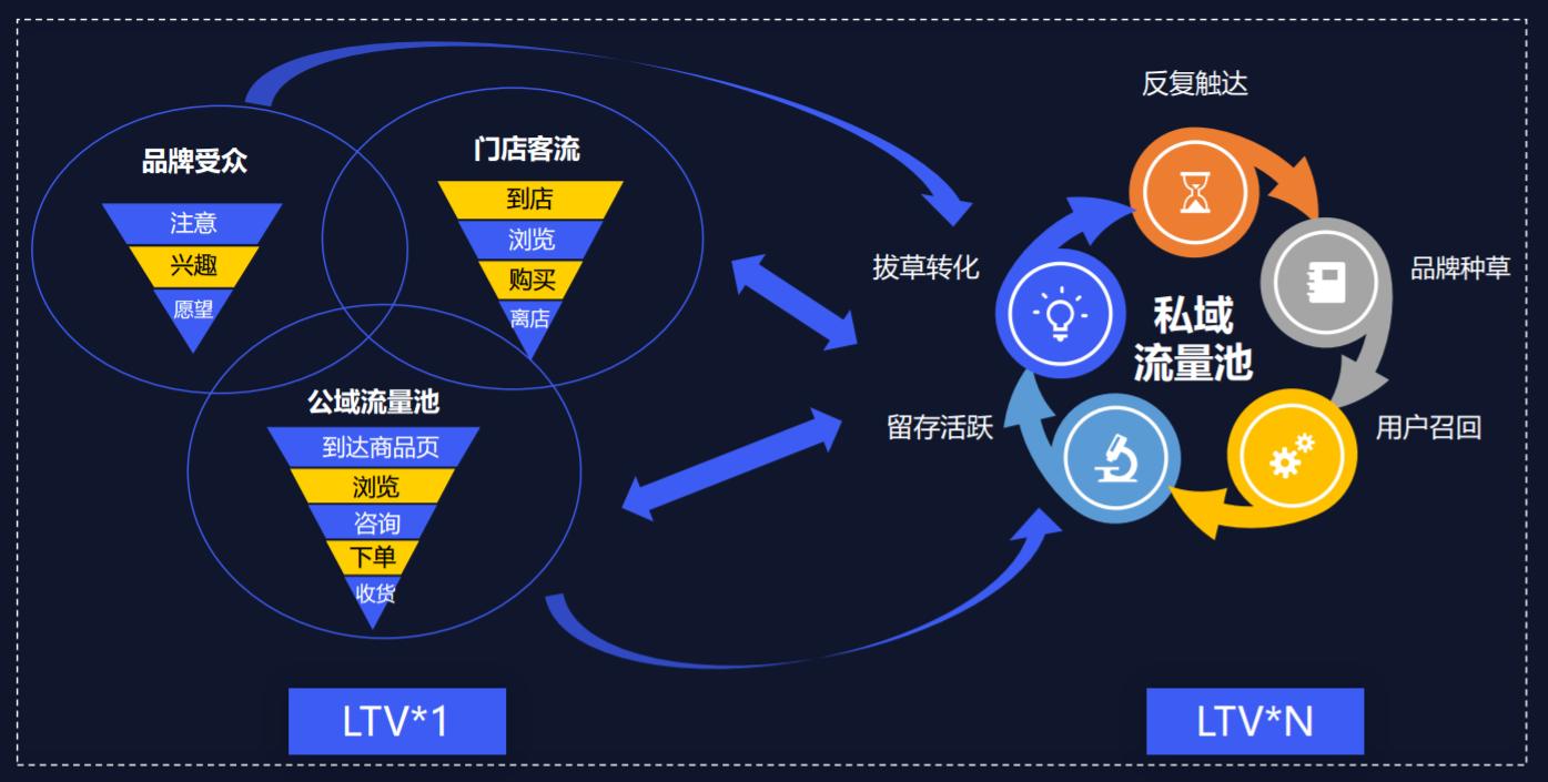 外站推广折本网_u站推广_新网站怎么做推广